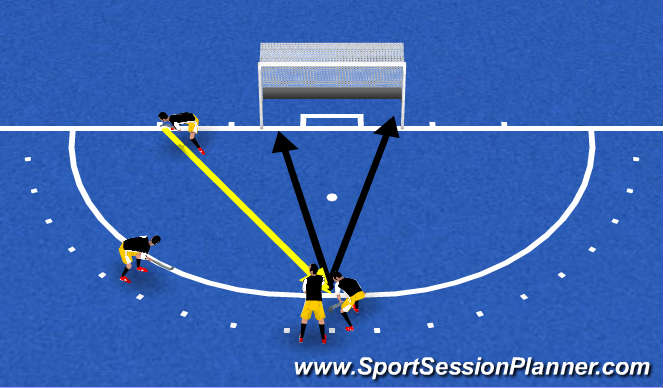 Hockey Session Plan Drill (Colour): strafcorner 1 aanvallend
