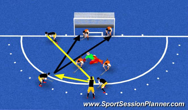 Hockey Session Plan Drill (Colour): Strafcorner 2
