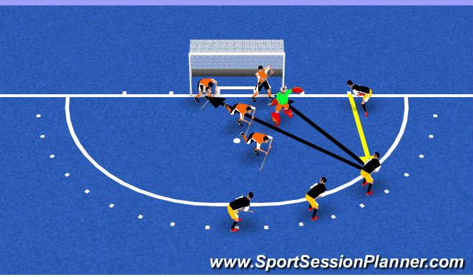 Hockey Session Plan Drill (Colour): strafcorner 4