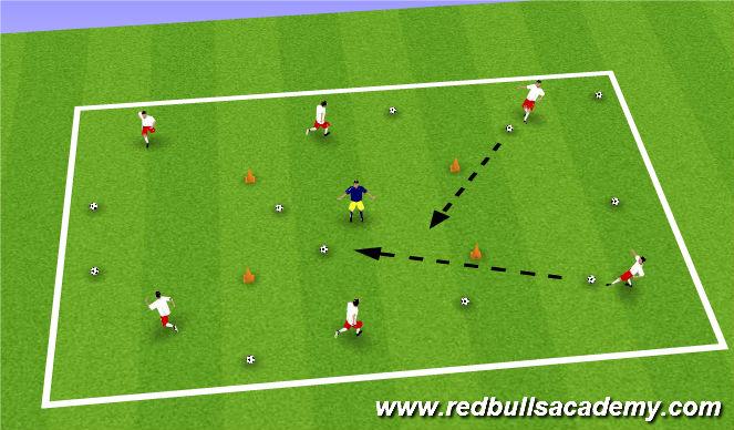 Soccer Backyard Drills : FootballSoccer Session Plan Drill (Colour) Backyardigans