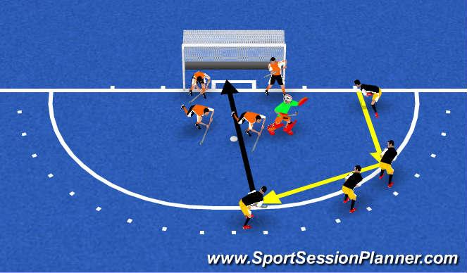 Hockey Session Plan Drill (Colour): strafcorner 5