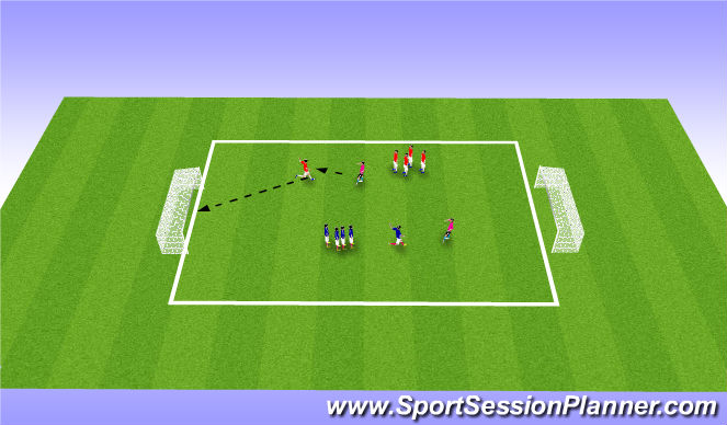 Football/Soccer Session Plan Drill (Colour): Shooting Give n Go