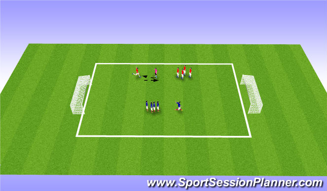 Football/Soccer Session Plan Drill (Colour): Turn Shooting