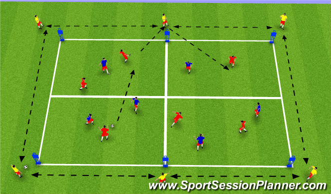 Football/Soccer Session Plan Drill (Colour): Awareness/ Technical Practice