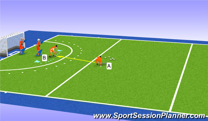 Hockey Session Plan Drill (Colour): 1v2 bramkarzy