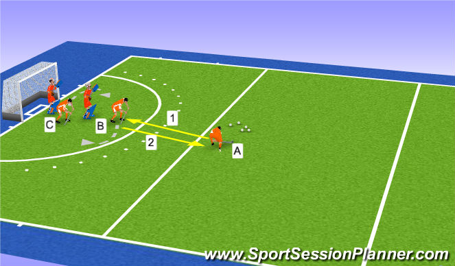 Hockey Session Plan Drill (Colour): 3v2 bramkarzy