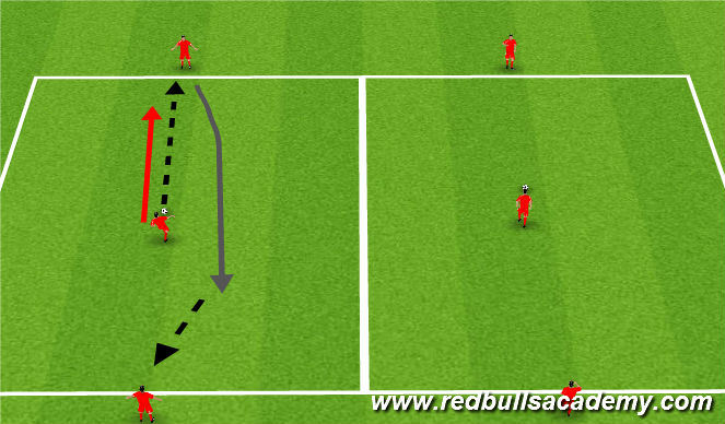 Football/Soccer Session Plan Drill (Colour): Techical Unopposed Practice (1st Touch)