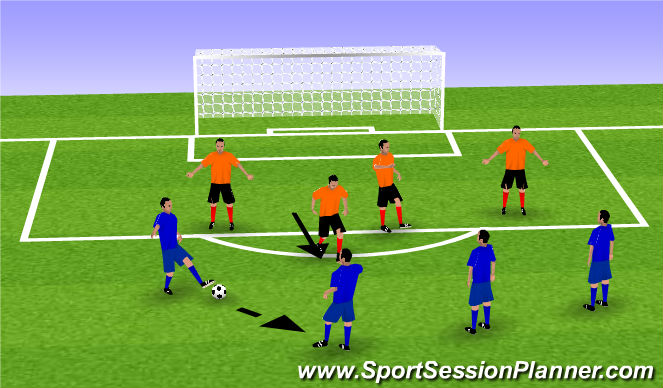 Football/Soccer Session Plan Drill (Colour): dfensive sh