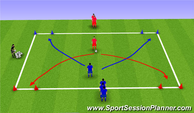 Football/Soccer Session Plan Drill (Colour): Numbers Game and Scrimmage