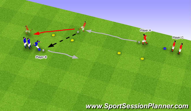 Football/Soccer Session Plan Drill (Colour): Attack the space and pass through gate