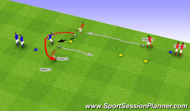 Football/Soccer Session Plan Drill (Colour): Pass through and overlap