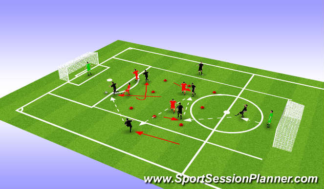 Football/Soccer Session Plan Drill (Colour): Midfield Runs / Rotation