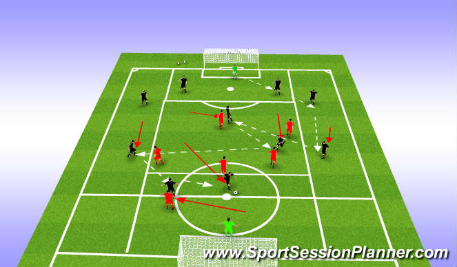 Football/Soccer Session Plan Drill (Colour): Midfield rotation / Breaking from deep 11v6