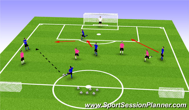 Football/Soccer Session Plan Drill (Colour): 5 v 4 + GK (Functional)