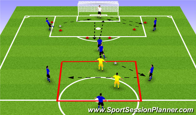 Football/Soccer Session Plan Drill (Colour): 4v2, GK and Back 3 Possession