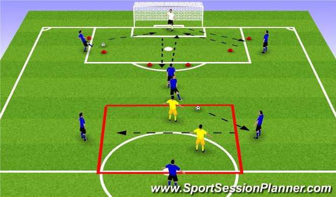 Football/Soccer Session Plan Drill (Colour): 4v2, GK and Back 3 Possession