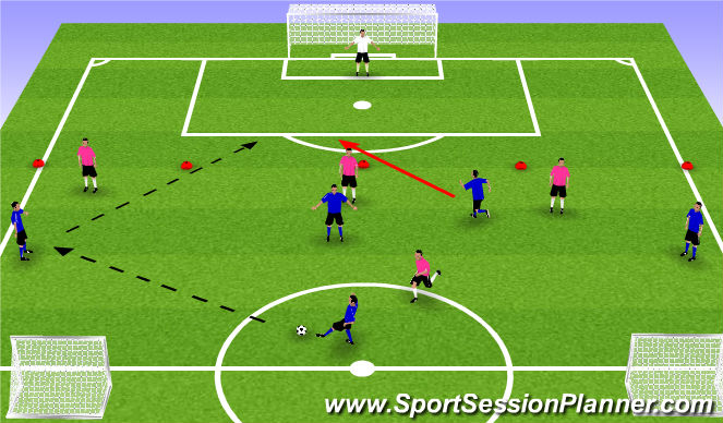 Football/Soccer Session Plan Drill (Colour): 5 v 4 + GK (Functional)