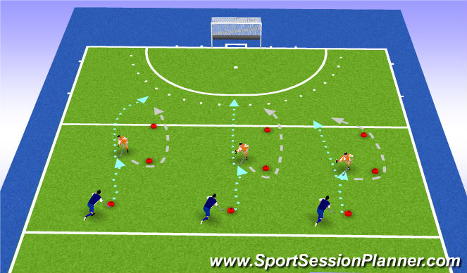 Hockey Session Plan Drill (Colour): fast self-pass