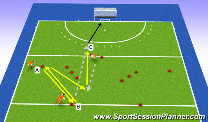 Hockey Session Plan Drill (Colour): combination/re-position/overlap