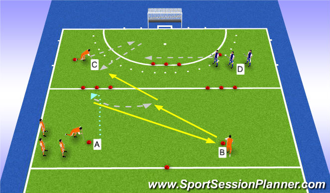 Hockey Session Plan Drill (Colour): passing + 1v1