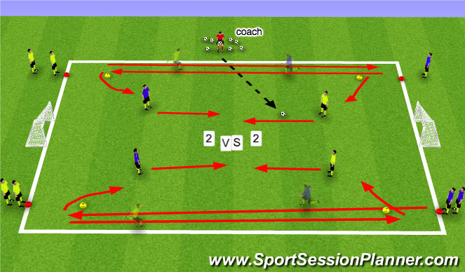 Football/Soccer Session Plan Drill (Colour): 2 vs 2 Ssession