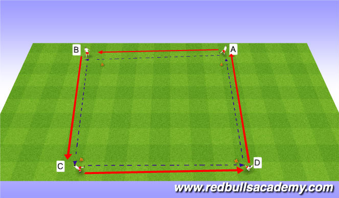 Football/Soccer Session Plan Drill (Colour): Passing Progression 2