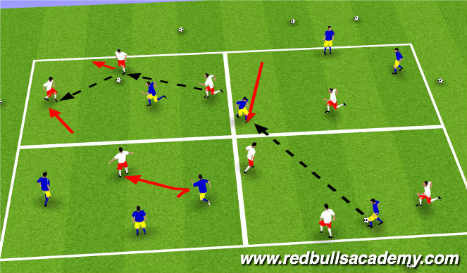Football/Soccer Session Plan Drill (Colour): Warm Up  3v1
