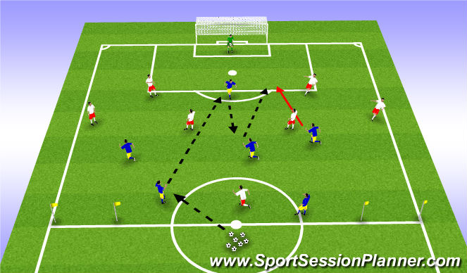Football/Soccer Session Plan Drill (Colour): game speed function
