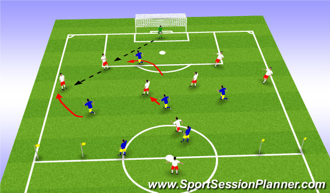 Football/Soccer Session Plan Drill (Colour): Function defending