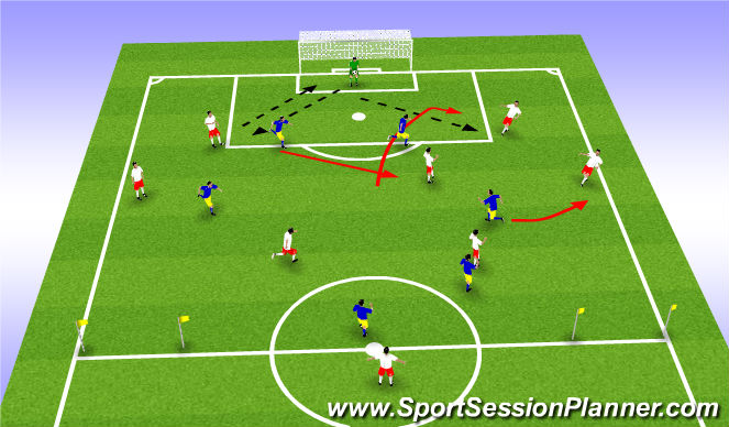 Football/Soccer Session Plan Drill (Colour): if the ball is switched