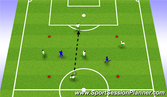 Football/Soccer Session Plan Drill (Colour): 2v1 / 5v2