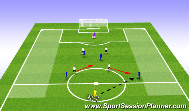 Football/Soccer Session Plan Drill (Colour): Scenario 2  - attack through midfield