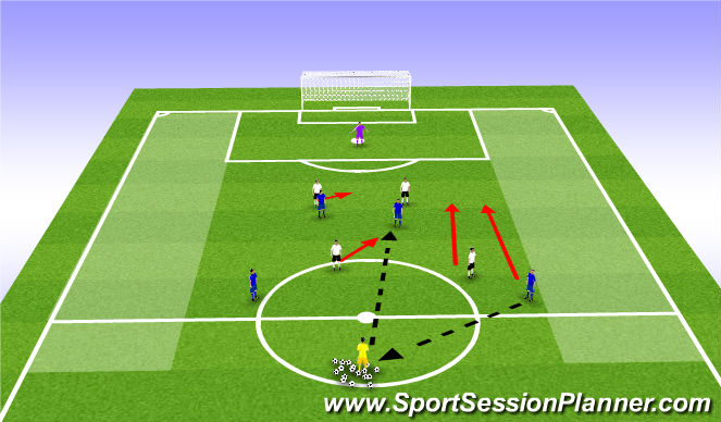 Football/Soccer Session Plan Drill (Colour): Scenario 3 - ball into strikers feet