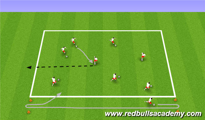 Football/Soccer Session Plan Drill (Colour): Knockout