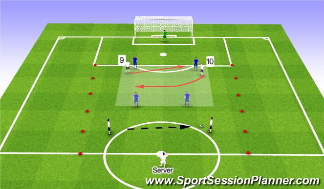Football/Soccer Session Plan Drill (Colour): General Set up