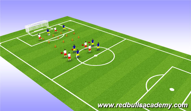 Football/Soccer Session Plan Drill (Colour): dribbling to goal