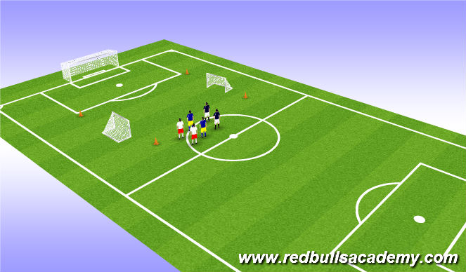 Football/Soccer Session Plan Drill (Colour): one v one v one