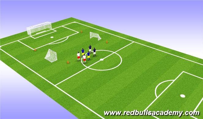 Football/Soccer Session Plan Drill (Colour): one v one v one