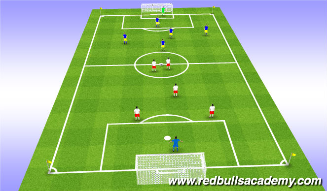 Football/Soccer Session Plan Drill (Colour): 5v5 Free Play