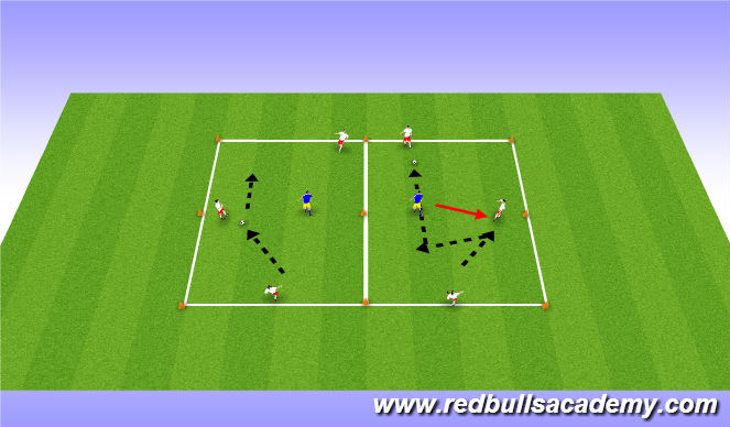 Football/Soccer Session Plan Drill (Colour): Technical receiving