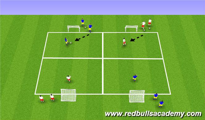 Football/Soccer Session Plan Drill (Colour): 1v1+1