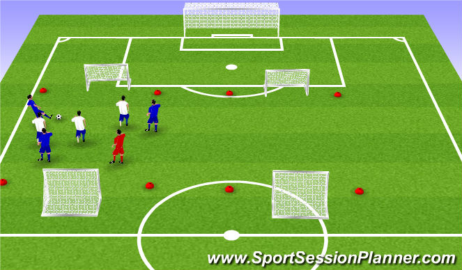 Football/Soccer Session Plan Drill (Colour): 3v3+2 to goals