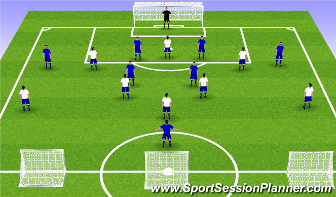 Football/Soccer Session Plan Drill (Colour): 7v7 Pressing in attacking third