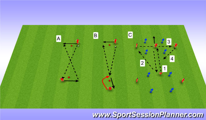 Football/Soccer Session Plan Drill (Colour): Passing and Receiving Techincal and Pattern