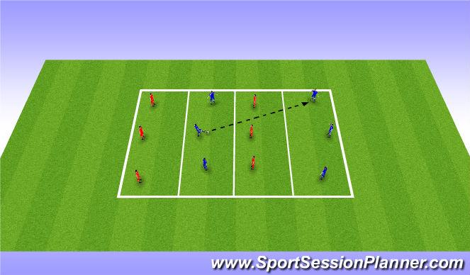 Football/Soccer Session Plan Drill (Colour): Penertation