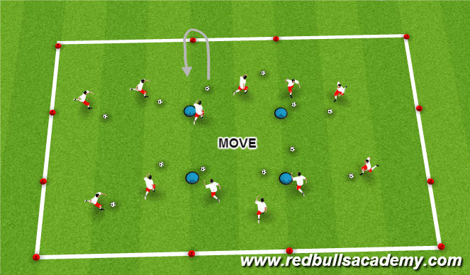 Football/Soccer Session Plan Drill (Colour): MAIN THEME (ILYAS)