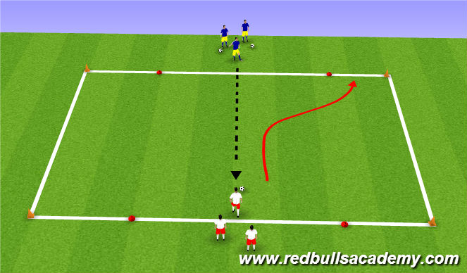 Football/Soccer Session Plan Drill (Colour): 1 vs 1 Conditioned Game (CP)
