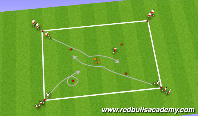 Football/Soccer Session Plan Drill (Colour): Main Theme (Unopposed-SemiOpposed)