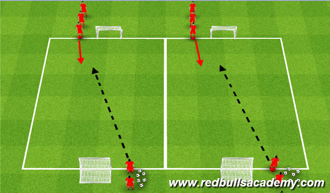 Football/Soccer Session Plan Drill (Colour): 1v1 Cuts