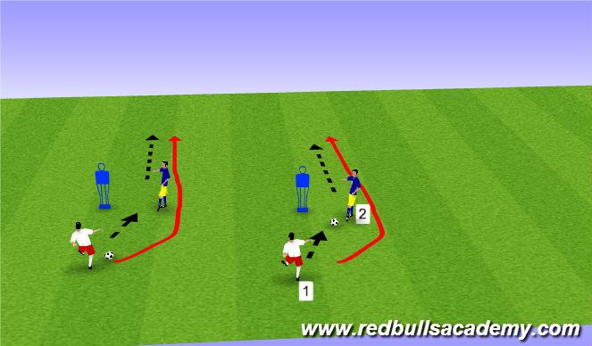 Football/Soccer Session Plan Drill (Colour): Over lap